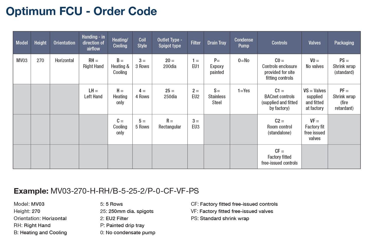 Order Code Optimum FCU Q-nis